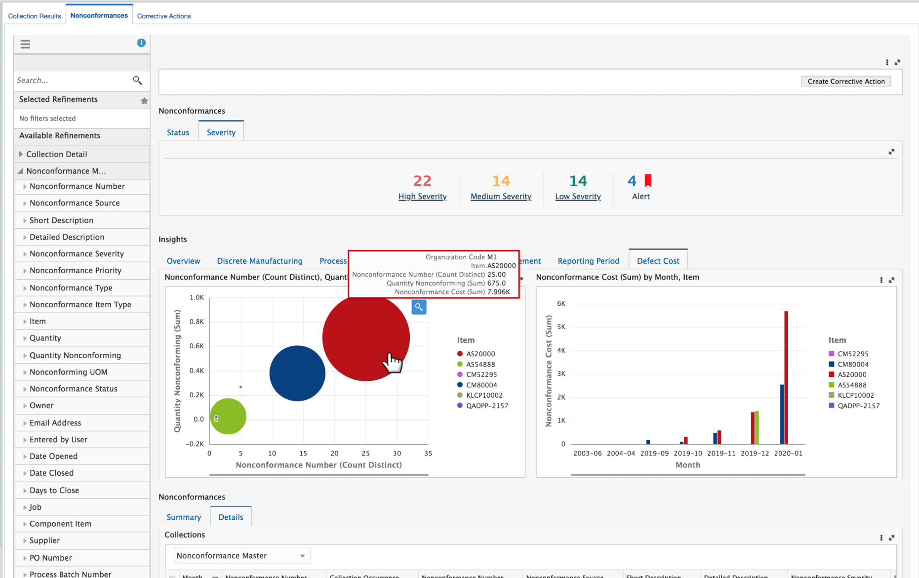 Oracle Enterprise Command CenterRelease 12.2 V4 - Manufacturing
