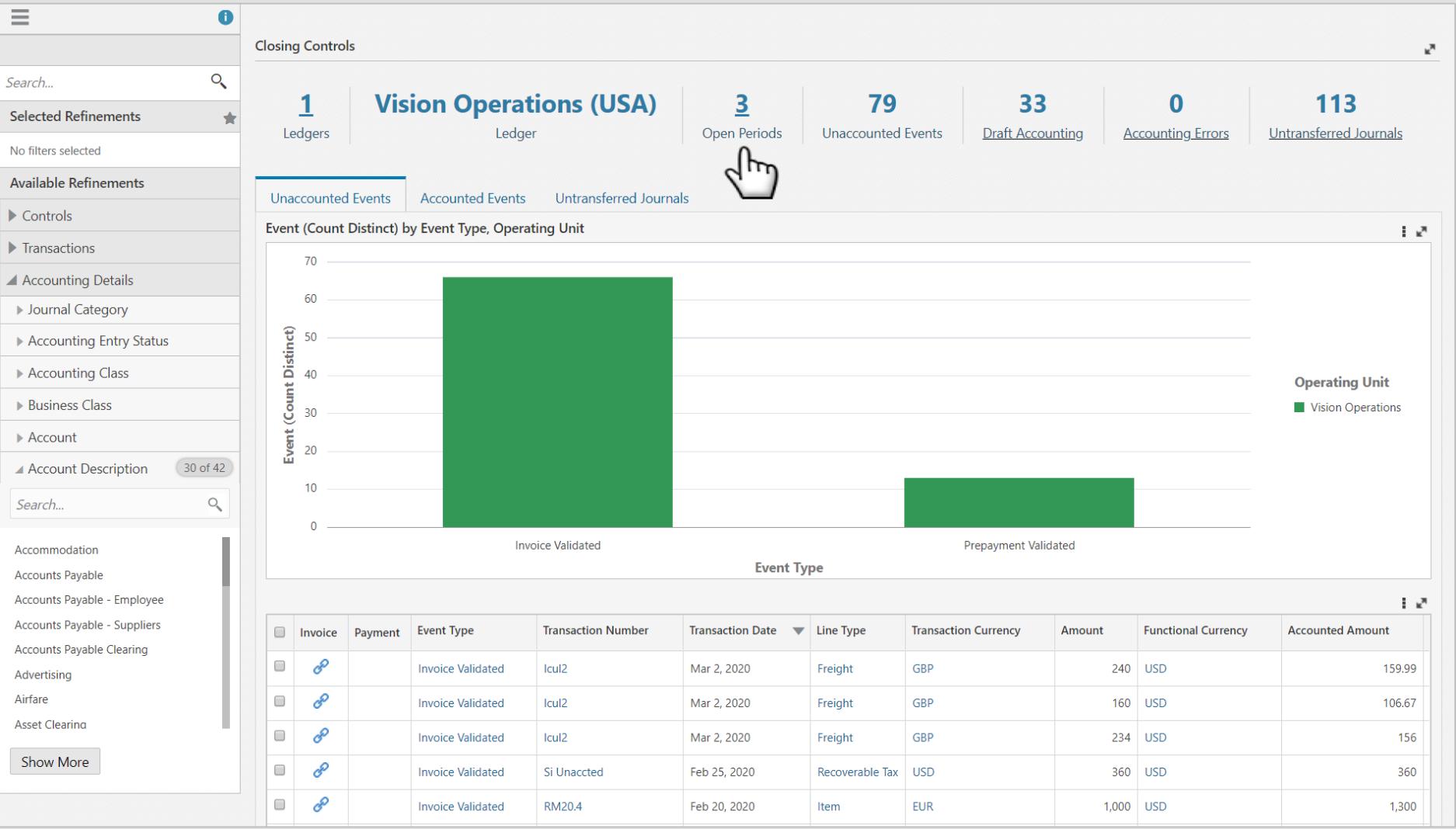 Oracle Enterprise Command Center Release 12.2 V4 Updates - Financial